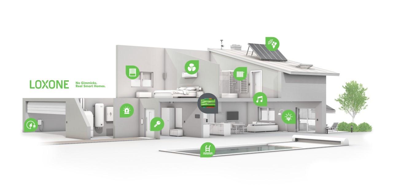 ¿Que es una Smart Home?